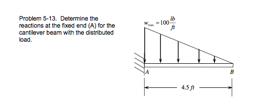Determine the reactions at the fixed end (A) for t