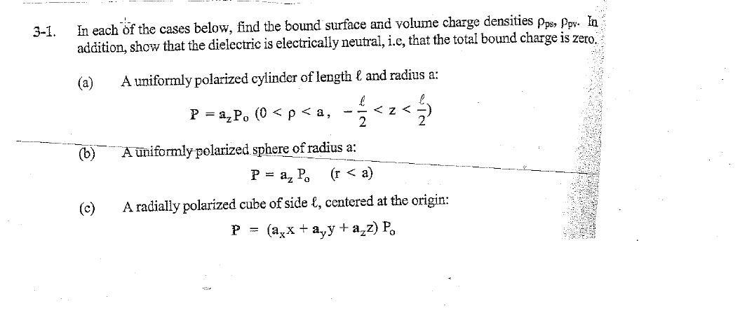In each of the cases below, find the bound surface