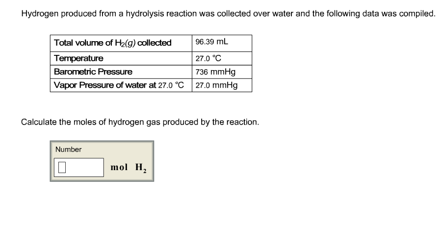 Hydrogen produced from a hydrolysis reaction was c