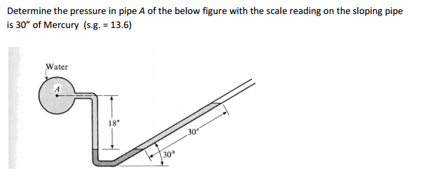 Determine the pressure in pipe A of the below figu