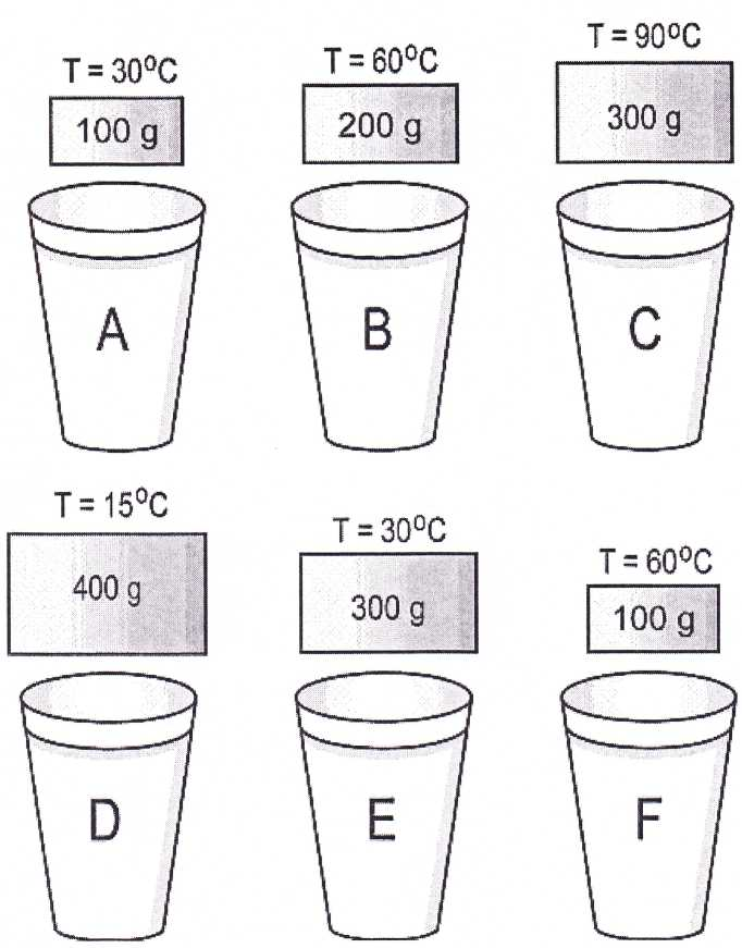 Solved: Six Styrofoam Cups Contain Equal Amounts Of Water