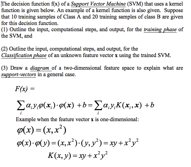 The Decision Function F(x) Of A Support Vector Mac