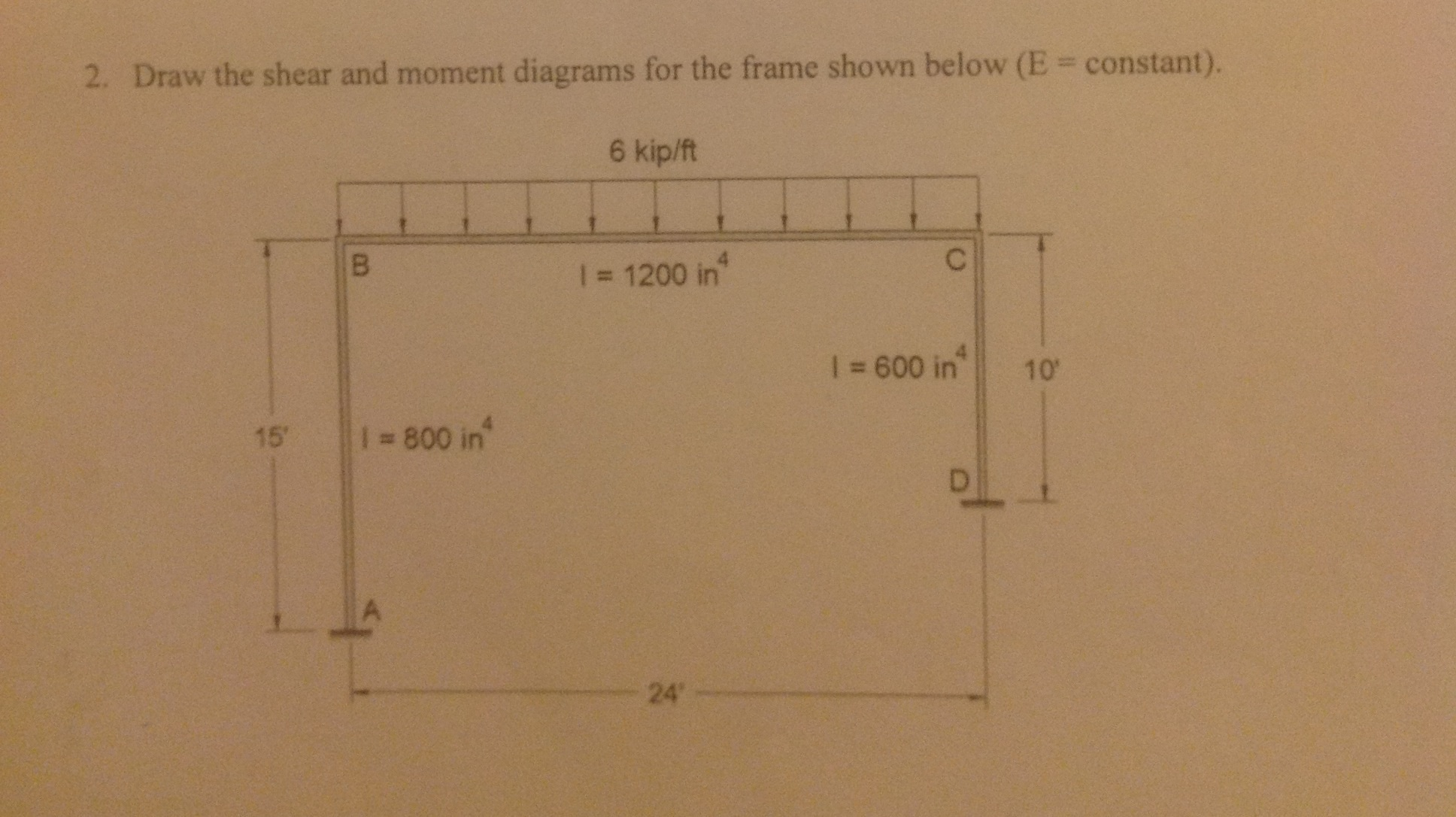 Solved Draw The Shear And Moment Diagrams For Frame S Diagram Frames 2 Shown Below E
