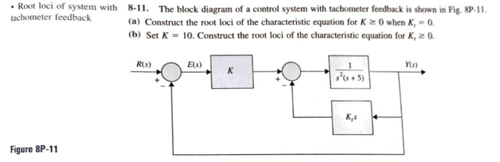 Solved the block diagram of a control system with tachome question the block diagram of a control system with tachometer feedback is shown in fig 8p 11 a const ccuart Images