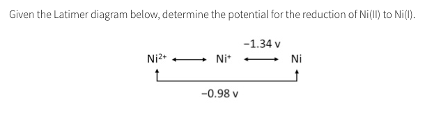 Chemistry archive march 07 2018 chegg given the latimer diagram below determine the potential for the reduction of nil ccuart Image collections