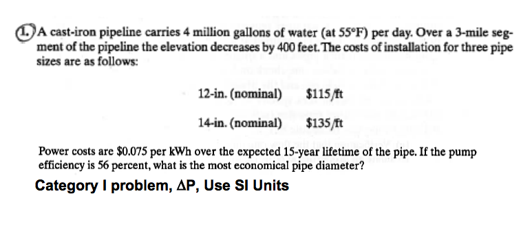 A Cast-iron Pipeline Carries 4 Million Gallons Of