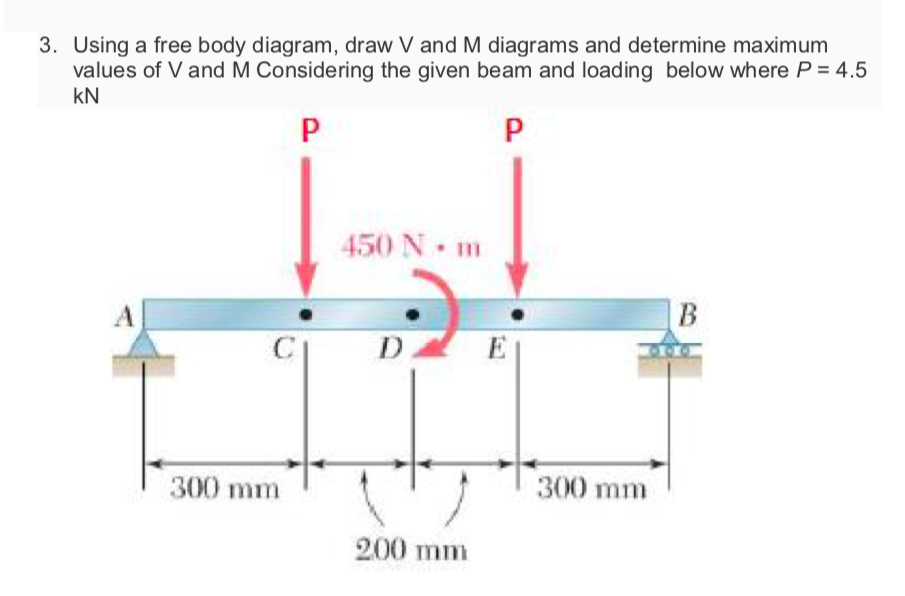 solved 3 using a free body diagram draw v and m diagram rh chegg com Flowchart Software AC Generator Diagram