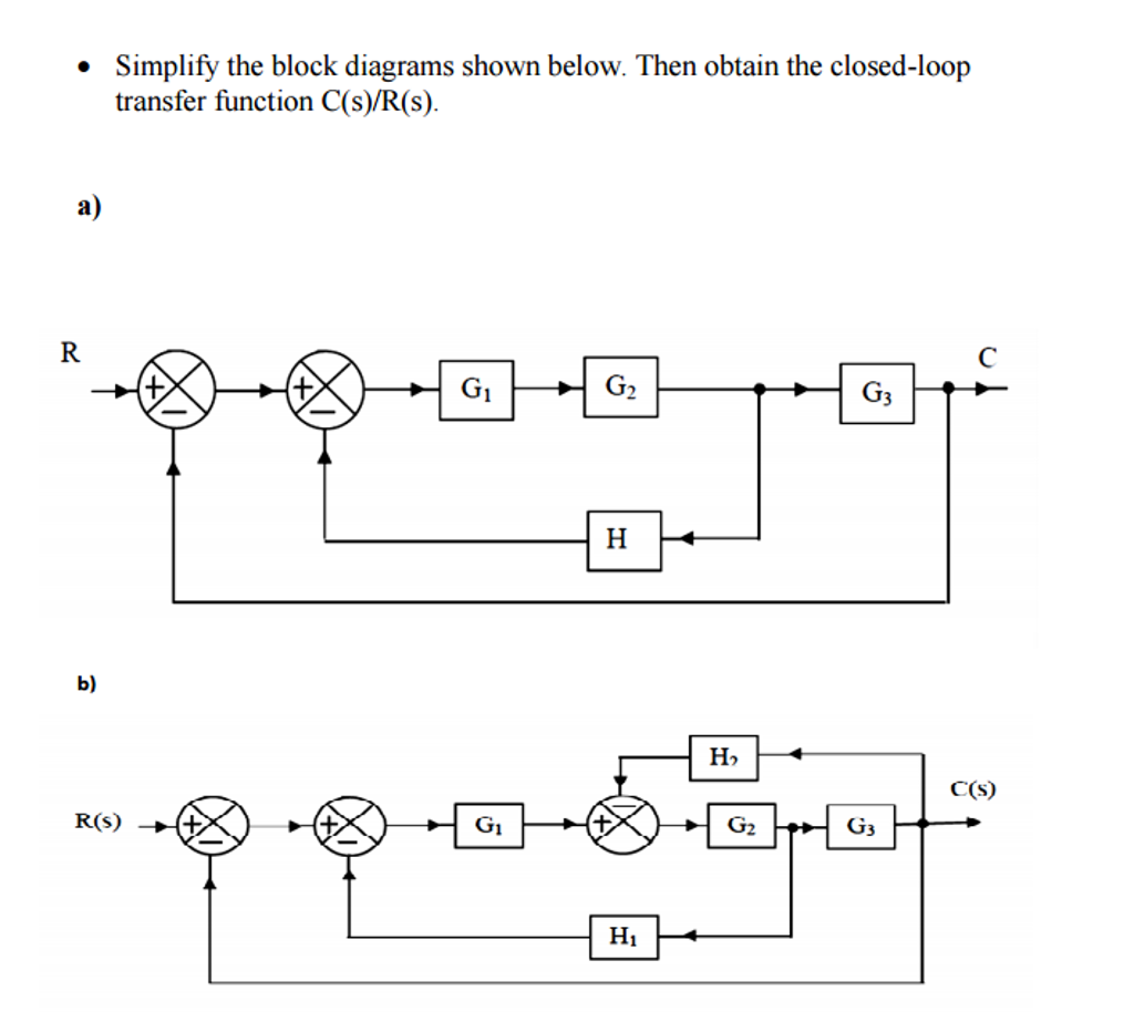 Solved: Simplify The Block Diagrams Shown Below. Then Obta ...
