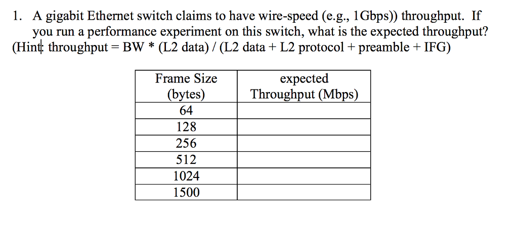 Solved: A Gigabit Ethernet Switch Claims To Have Wire-spee ...