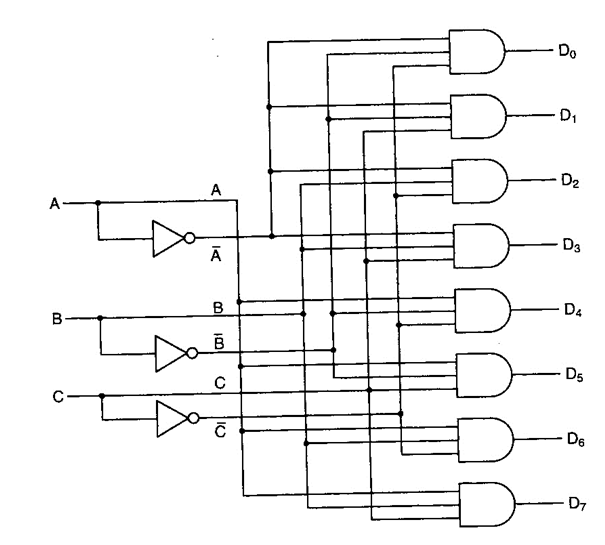 Swell Consider The Following Decoder Circuit A Label Th Chegg Com Wiring 101 Cularstreekradiomeanderfmnl