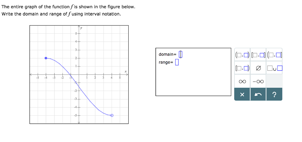 Solved The Entire Graph Of The Function F Is Shown In The Chegg Com