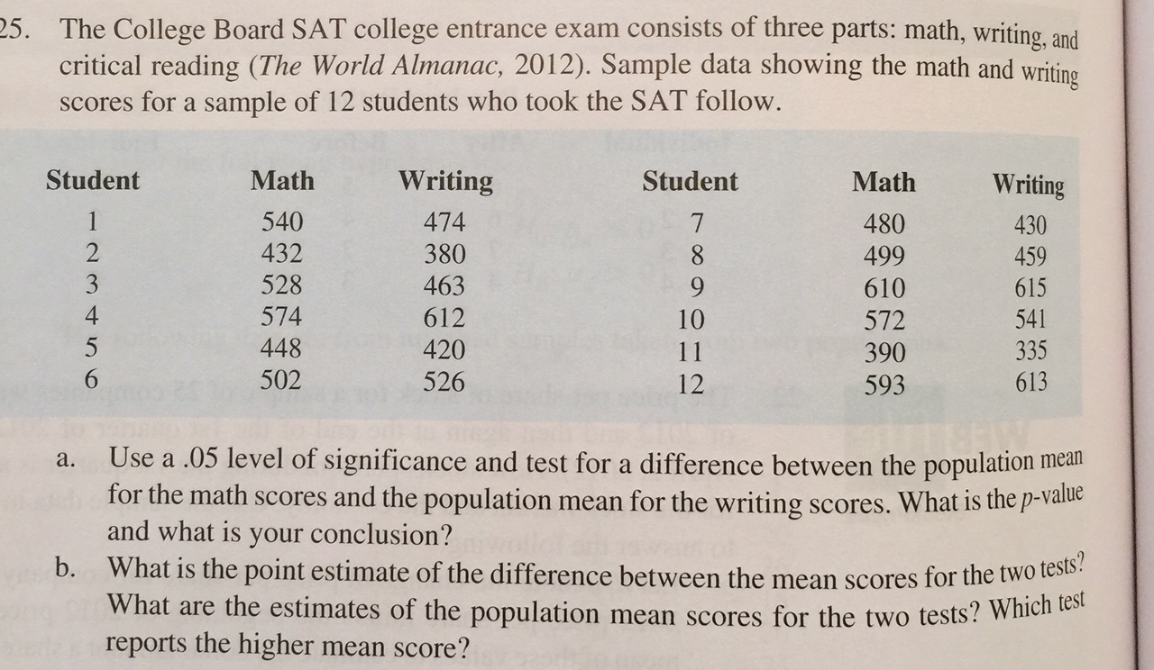 parts of an sat essay The sat essay view process (100 or 500 essays per batch) and the number of essay images included as part of a specific batch run.