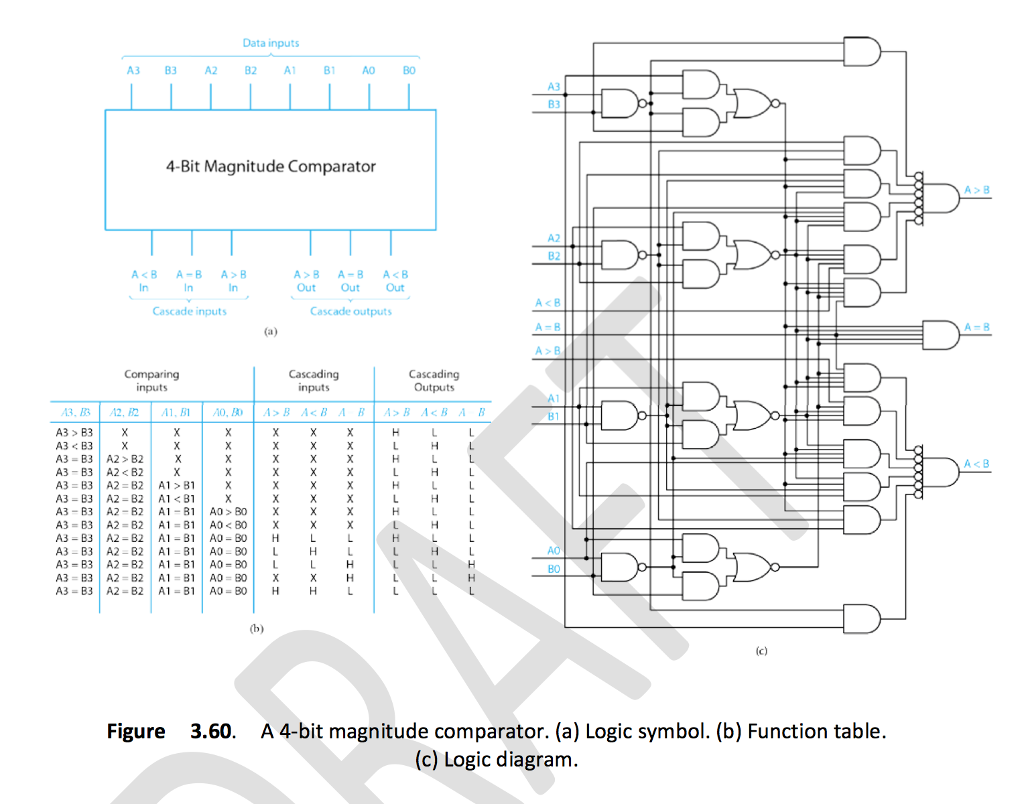 Logic Diagram Of 4 Bit Comparator Trusted Wiring Diagrams Circuit Solved 3 12 Write A Verilog Or Vhdl Behavioral Model Two Adder