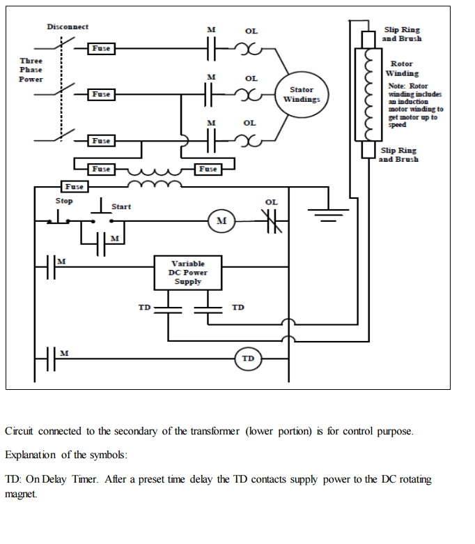 Solved: Why Is There The Need For A DC Power Supply To The ...