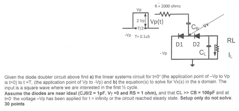 R = 2000 ohms 2 v일 | Volt) Vp T-0.1us RL D1 D2 - Vp CL Given the diode doubler circuit above find a) the linear systems circuit for t-0* (the application point of-Vp to Vp is t-0) to t =T, (the application point of Vp to-Vp) and b) the equation(s) to solve for Vx(s) in the s domain. The input is a square wave where we are interested in the first ½ cycle. Assume the diodes are near ideal (CJO/2-1 pF.Vys0 and RS = 1 ohm), and that CL >> CB = 100pF and at t-0 the voltage -Vp has been applied for t - infinity or the circuit reached steady state. Setup only do not solve. 30 points