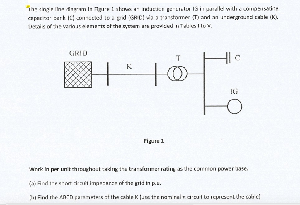 The single line diagram in figure 1 shows an induc chegg the single line diagram in figure 1 shows an induction generator ig in parallel with a ccuart Images