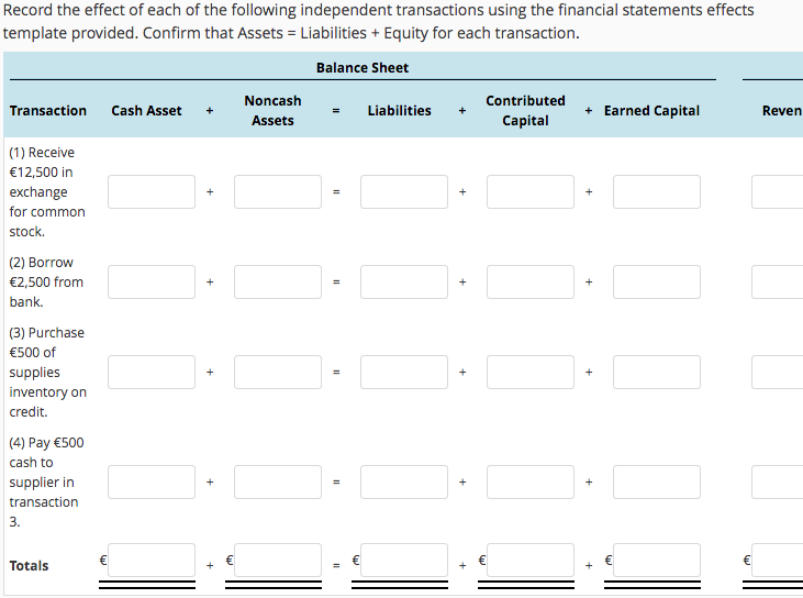 Record The Effect Of Each Following Independent Transactions Using Financial Statements Effects Template