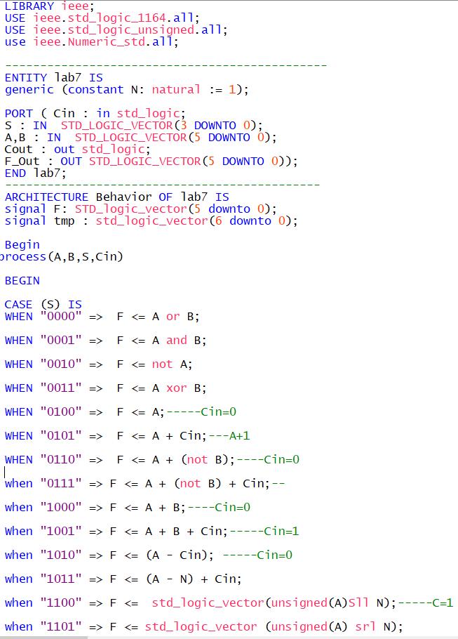 Ok So I Have Vhdl Code Written For An Arithmentic Chegg