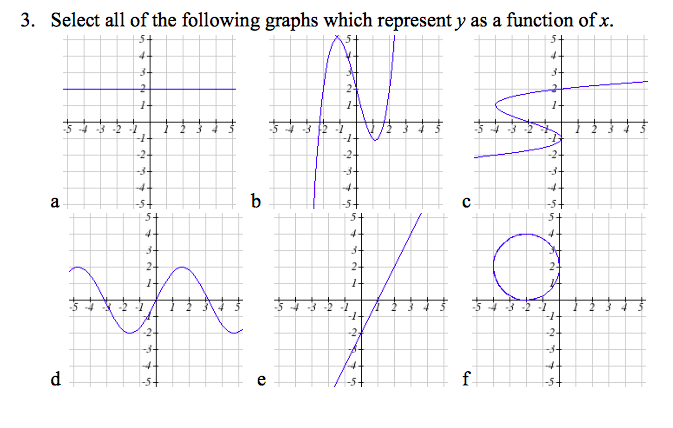 Solved: Select All Of The Following Graphs Which Represent ...