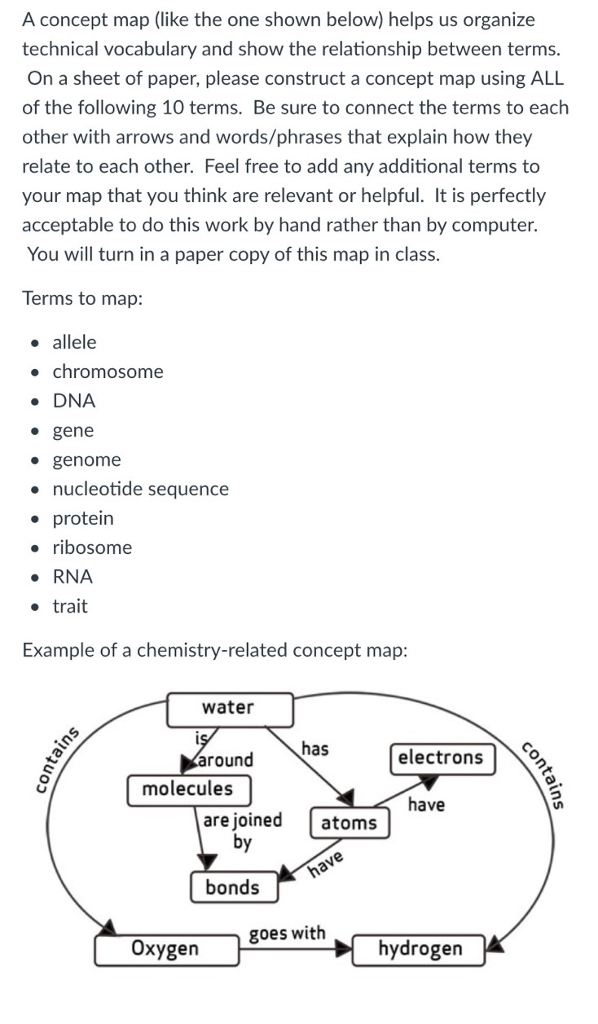 Solved: A Concept Map (like The One Shown Below) Helps Us ... on dna drawing, dna visual representation, dna code, easy mole map, dna components, genetic heredity map, evidence for evolution map, dna puns, dna mapping project, dna structure, meiosis terminology map, dna molecule, biotechnology map, dna double helix, dna explanation, dna history, dna truth, dna data, dna module, dna process,