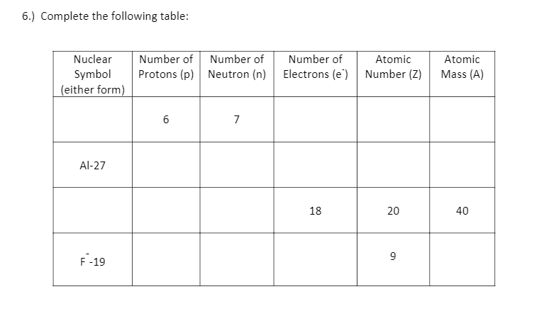Solved 6 Complete The Following Table Nuclear Number O