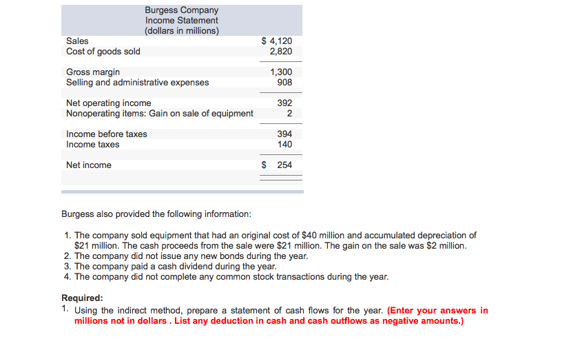 show transcribed image text acomparative balance sheet and an income statement for burgess company are given below burgess company comparative balance