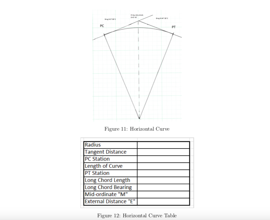 Civil D Draw Line Bearing Distance : Solved figure is a drawing of horizontal curve the