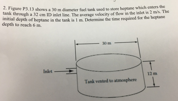 Figure P3.13 shows a 30 m diameter fuel tank used