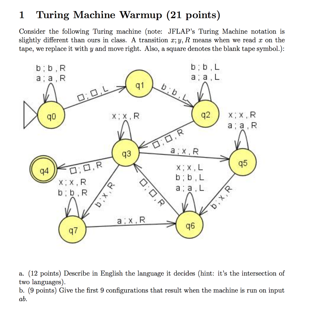 Computer science archive march 30 2017 chegg 1 turing machine warmup 21 points consider the following turing machine note jflaps pooptronica