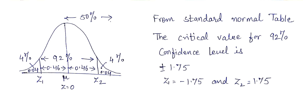 For A Confidence Level Of 92 Find The Critical Value Normally Distributed Variable Sample Mean Is If Population