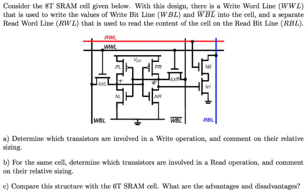 Solved Consider The 8t Sram Cell Given Below With This D