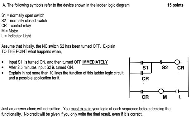 Solved the following symbols refer to the device shown in a the following symbols refer to the device shown in the ladder logic diagram 15 ccuart Gallery