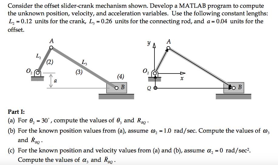 Consider The Offset Slider-crank Mechanism Shown