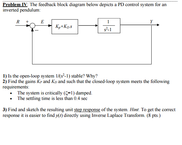 The Feedback Block Diagram Below Depicts A Pd Cont Chegg