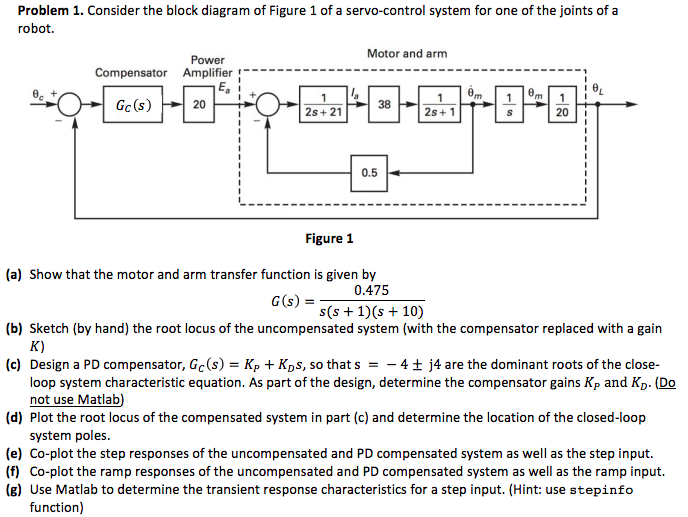 Fantastic Solved Problem 1 Consider The Block Diagram Of Figure 1 Wiring Cloud Cosmuggs Outletorg