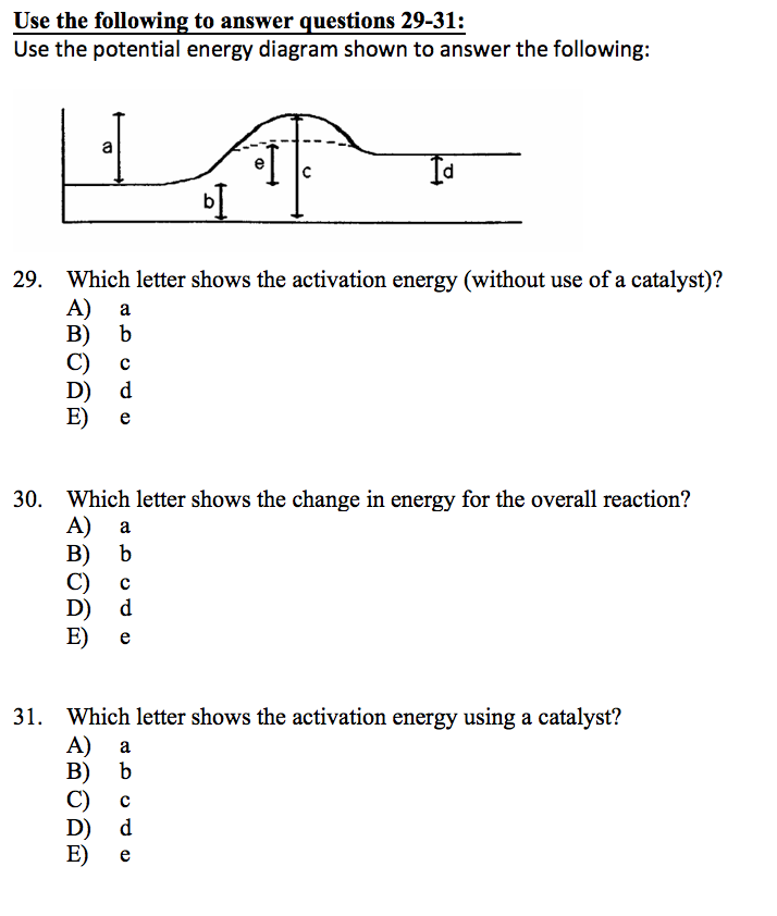 Solved Use The Potential Energy Diagram Shown To Answer T