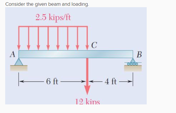 Astonishing Solved Draw The Shear And Bending Moment Diagrams For The Wiring 101 Ouplipimpapsstreekradiomeanderfmnl