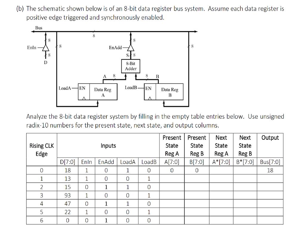 8 Bit Register Schematic - Wiring Diagram Write