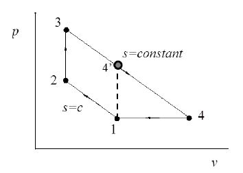 Solved: Below You Will Find The Pv-diagram For An Air-stan ... on