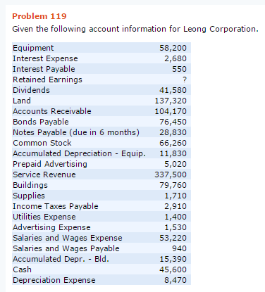 retained earnings normal balance