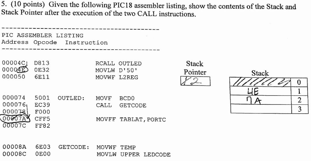 Solved Given The Following Pic 18 Assembler Listing Show