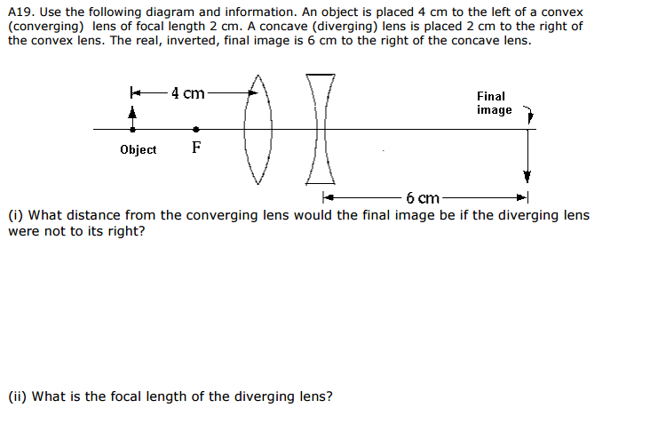 uses of concave and convex lens