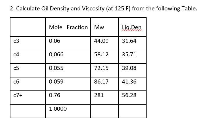 100+ Oil Viscosity Calculator – yasminroohi