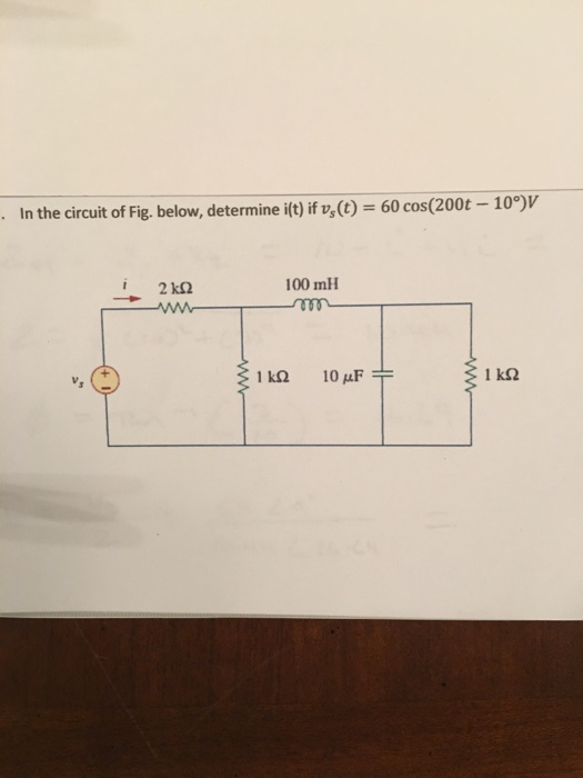 In the circuit of Fig. below, determine i(t) if v_