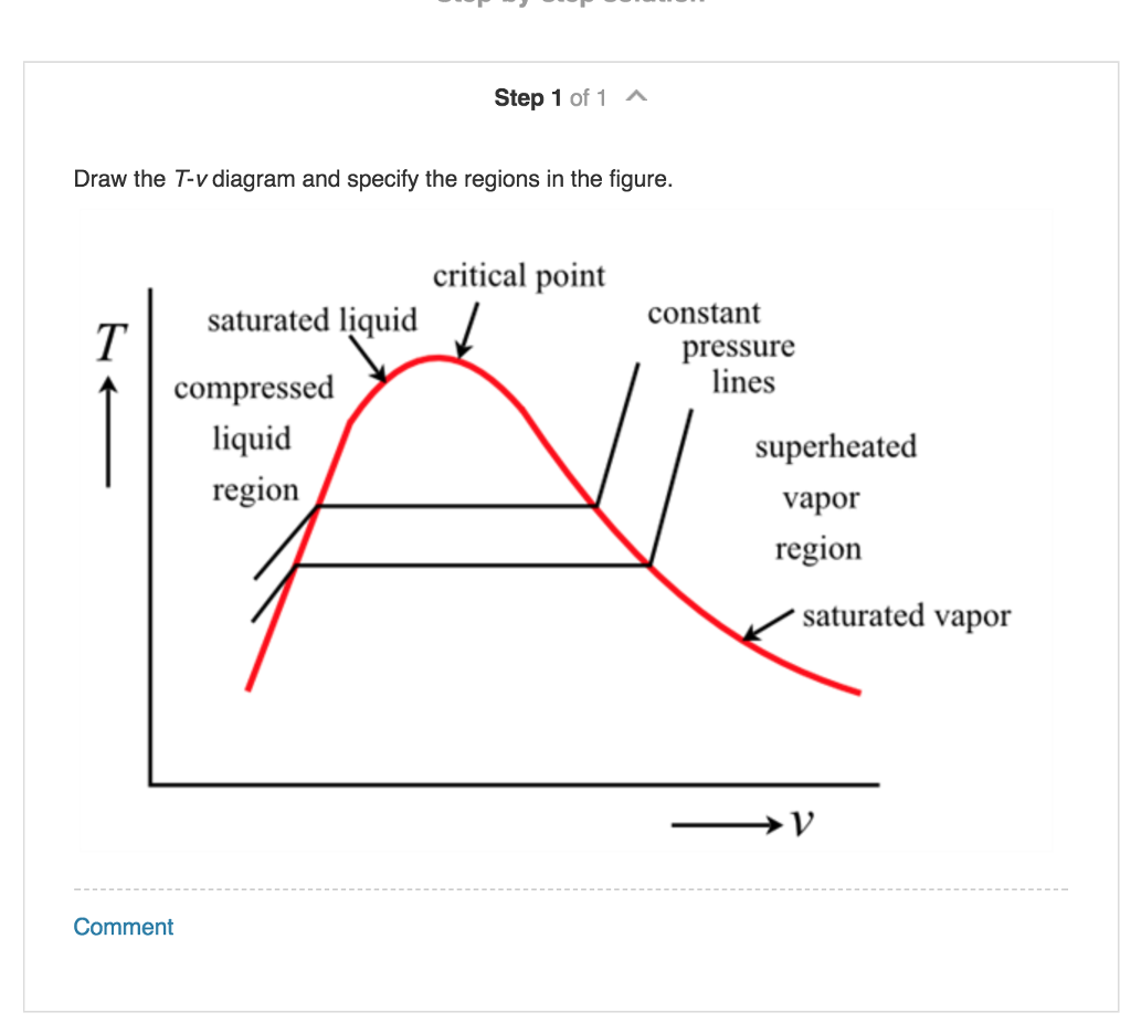 Solved  On This T