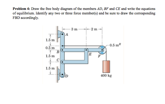 Solved problem 4 draw the free body diagram of the membe problem 4 draw the free body diagram of the members ad bf and ce ccuart Image collections
