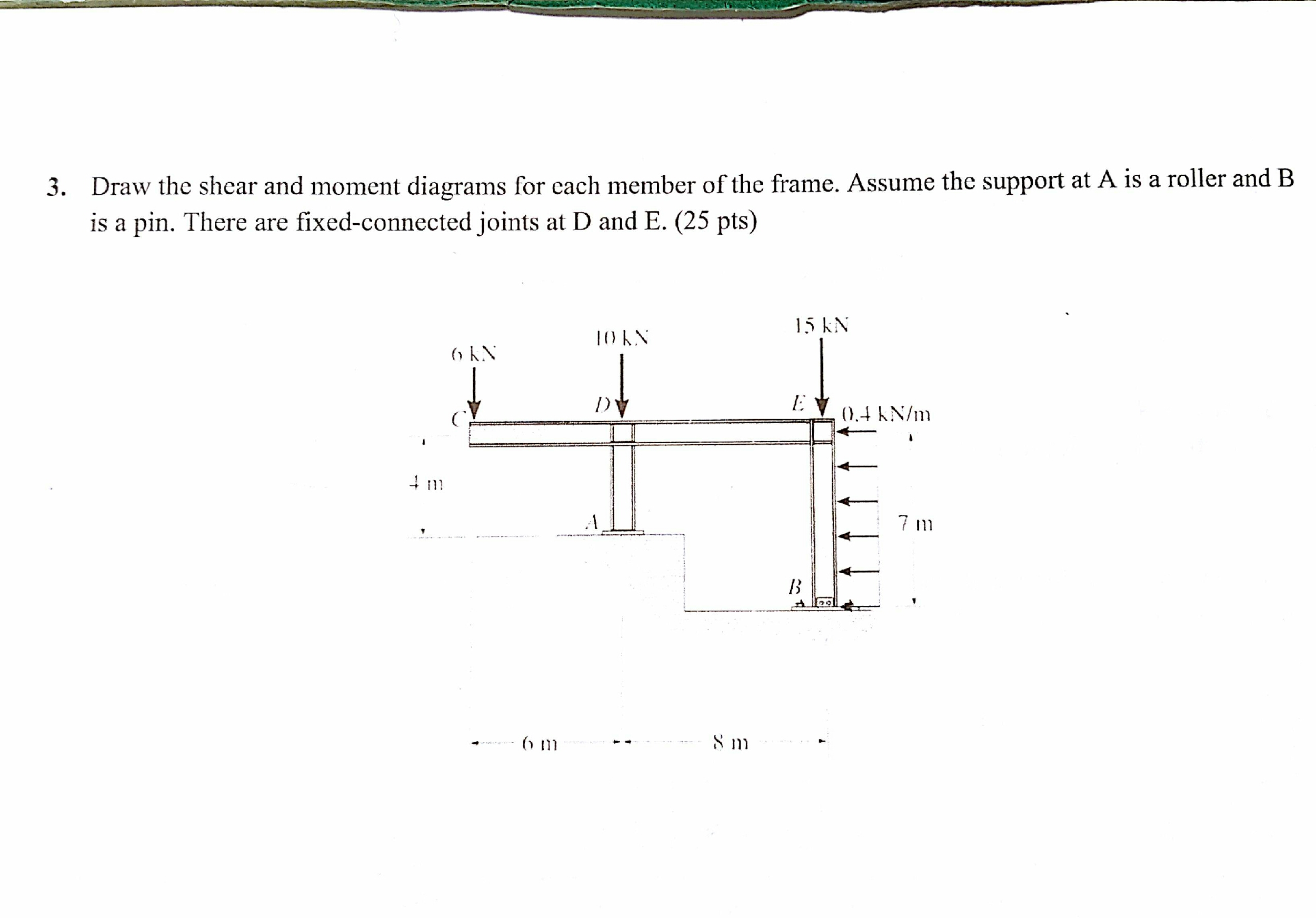 Solved Draw The Shear And Moment Diagrams For Each Member Diagram Frames
