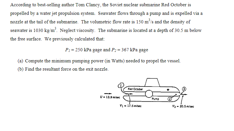 Solved: According To Best-selling Author Tom Clancy, The S