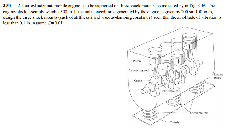 Solved: A Four-cylinder Automobile Engine Is To Be Support ...