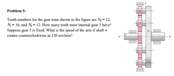 Solved Problem 5 Tooth Numbers For The Gear Train Shown